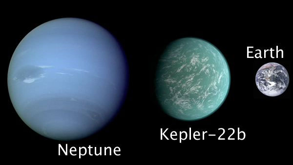kepler a planet behind neptune - photo #14
